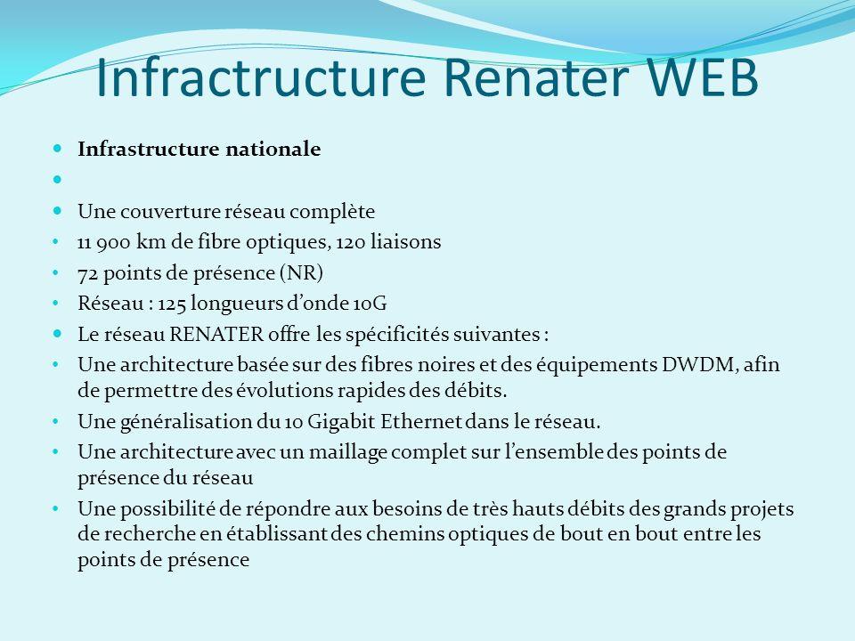 Infractructure Renater WEB