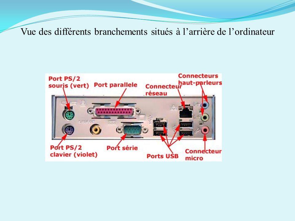 Vue des différents branchements situés à l'arrière de l'ordinateur