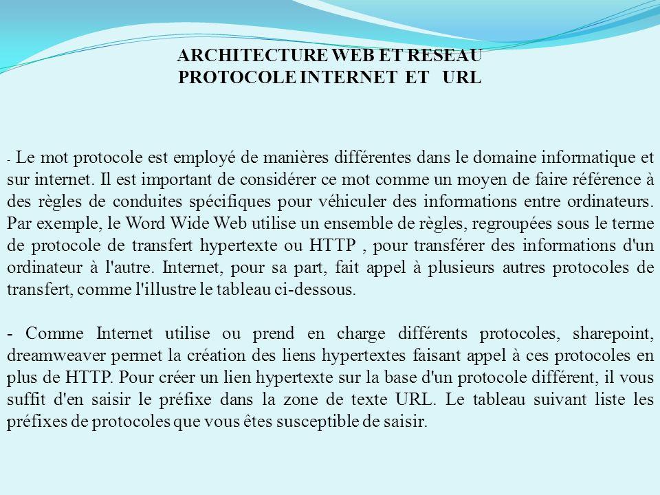 PROTOCOLE INTERNET ET URL