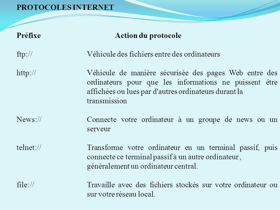 PROTOCOLES INTERNET Préfixe Action du protocole. ftp:// Véhicule des fichiers entre des ordinateurs.