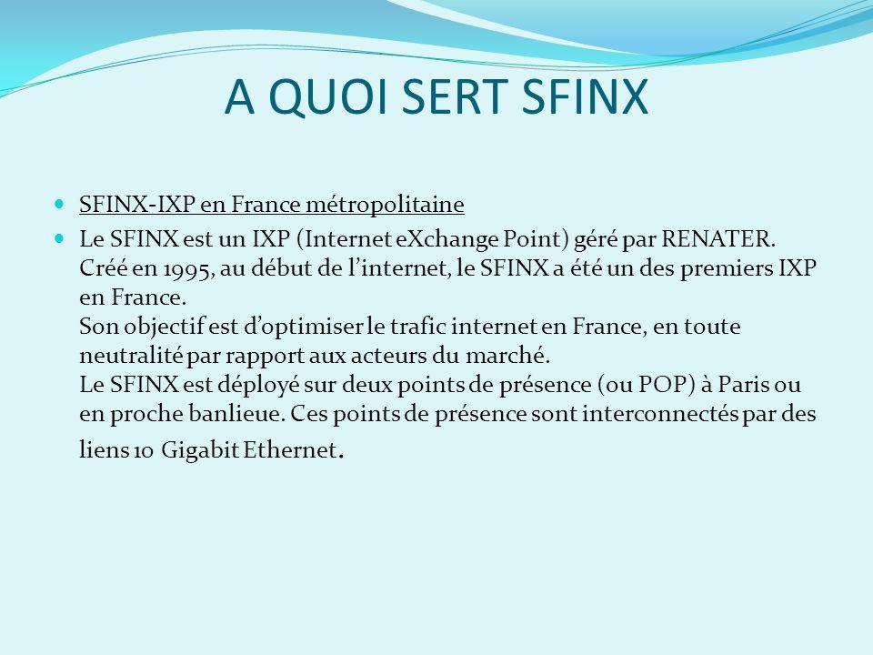 A QUOI SERT SFINX SFINX-IXP en France métropolitaine