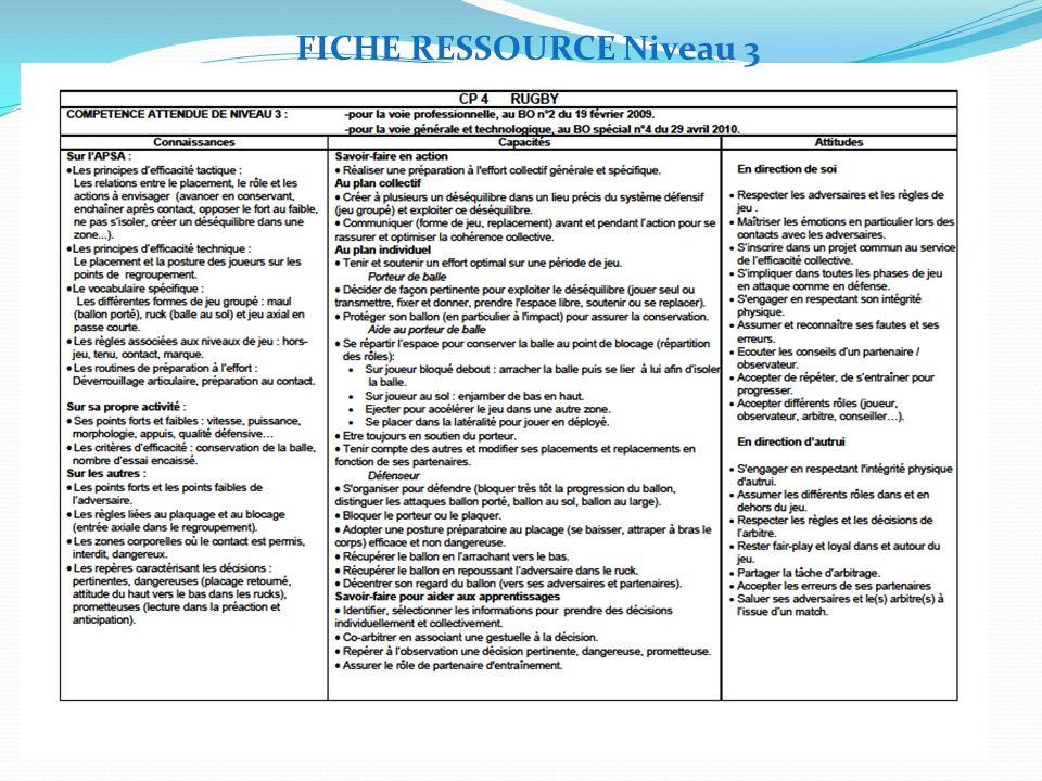 FICHE RESSOURCE Niveau 3