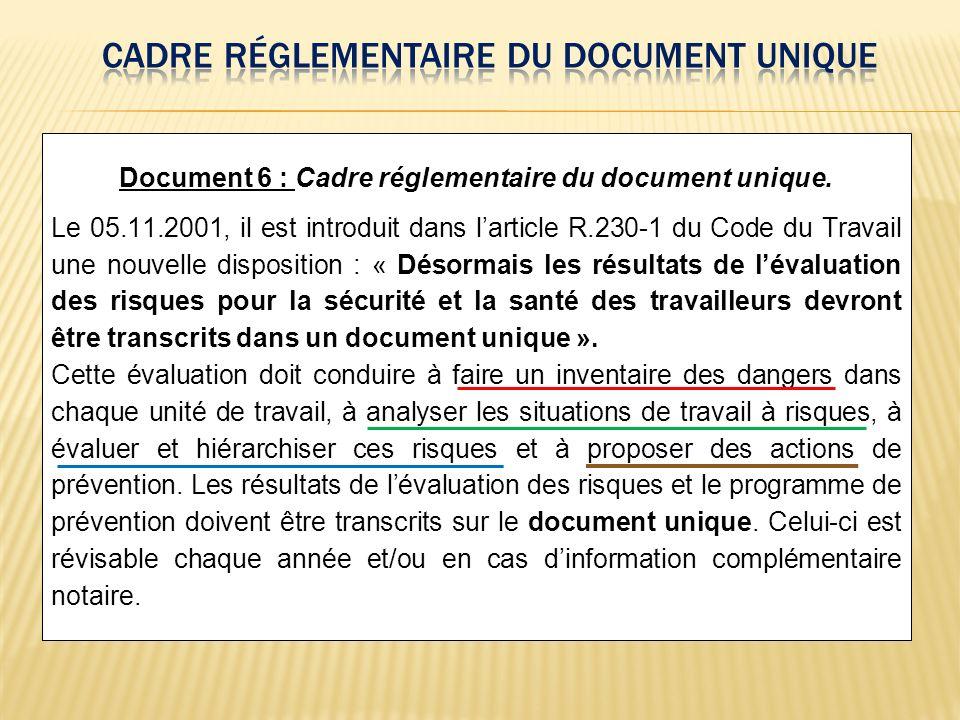 Cadre réglementaire du document unique