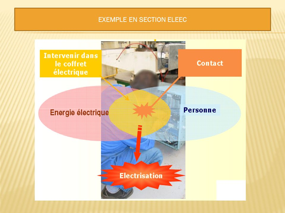 EXEMPLE EN SECTION ELEEC