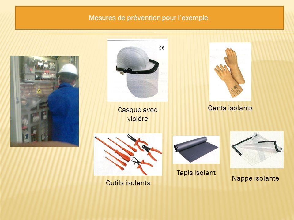 Mesures de prévention pour l'exemple.