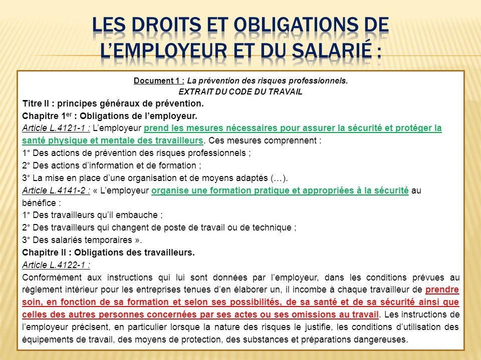 Les droits et obligations de l'employeur et du salarié :