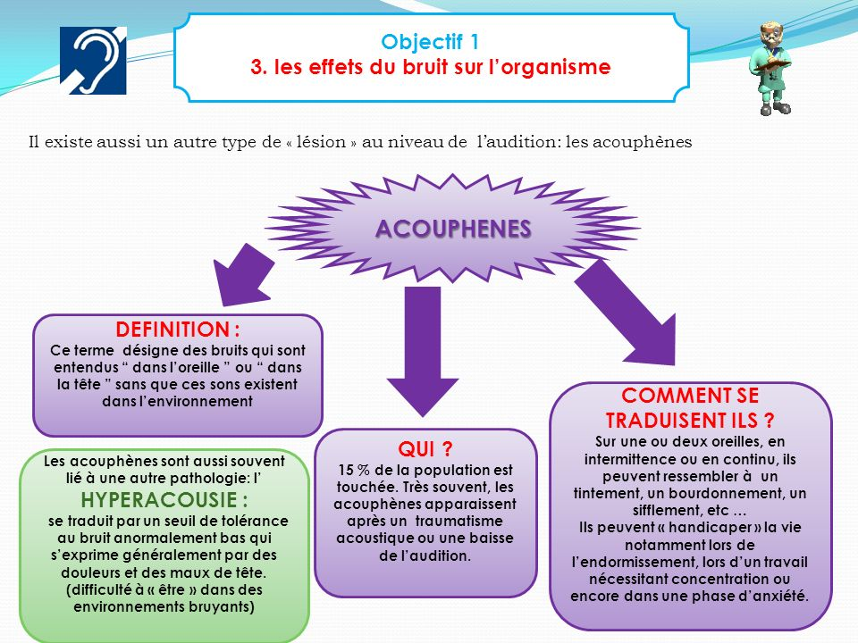ACOUPHENES Objectif 1 3. les effets du bruit sur l'organisme