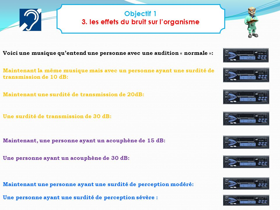 3. les effets du bruit sur l'organisme