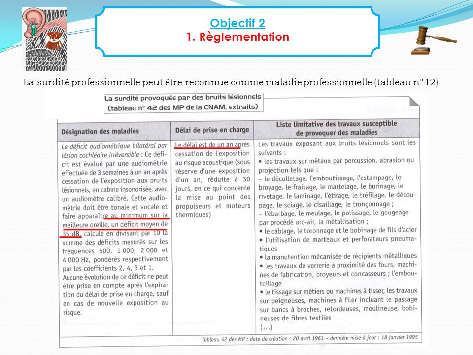 Objectif 2 1. Règlementation