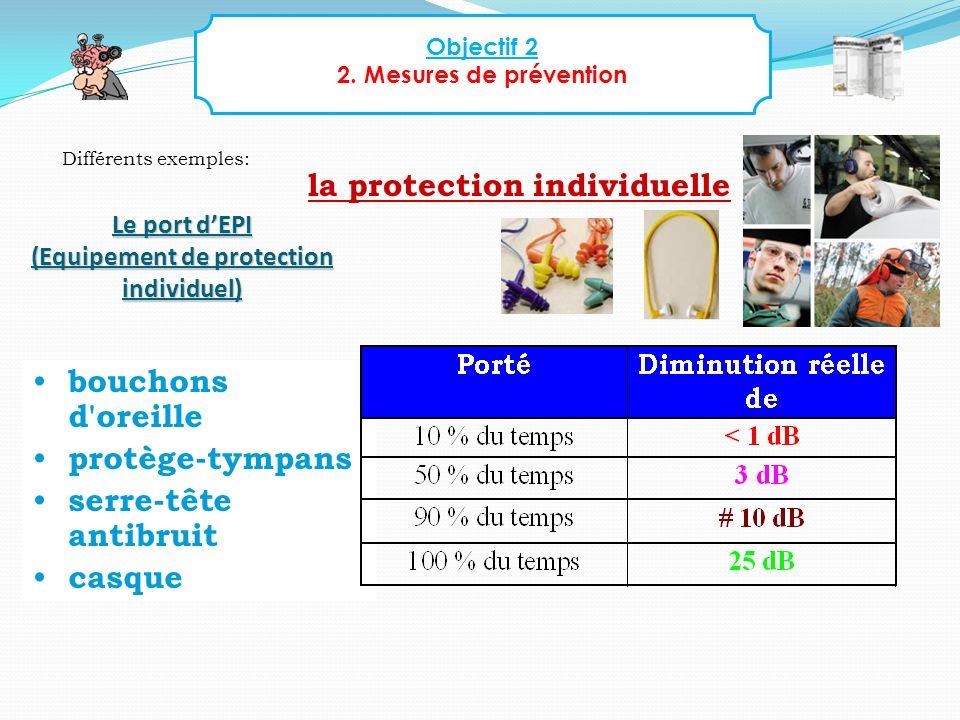 la protection individuelle (Equipement de protection individuel)