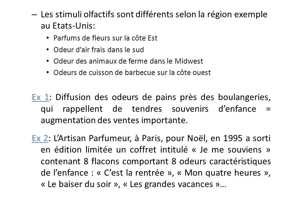 Les stimuli olfactifs sont différents selon la région exemple au Etats-Unis: