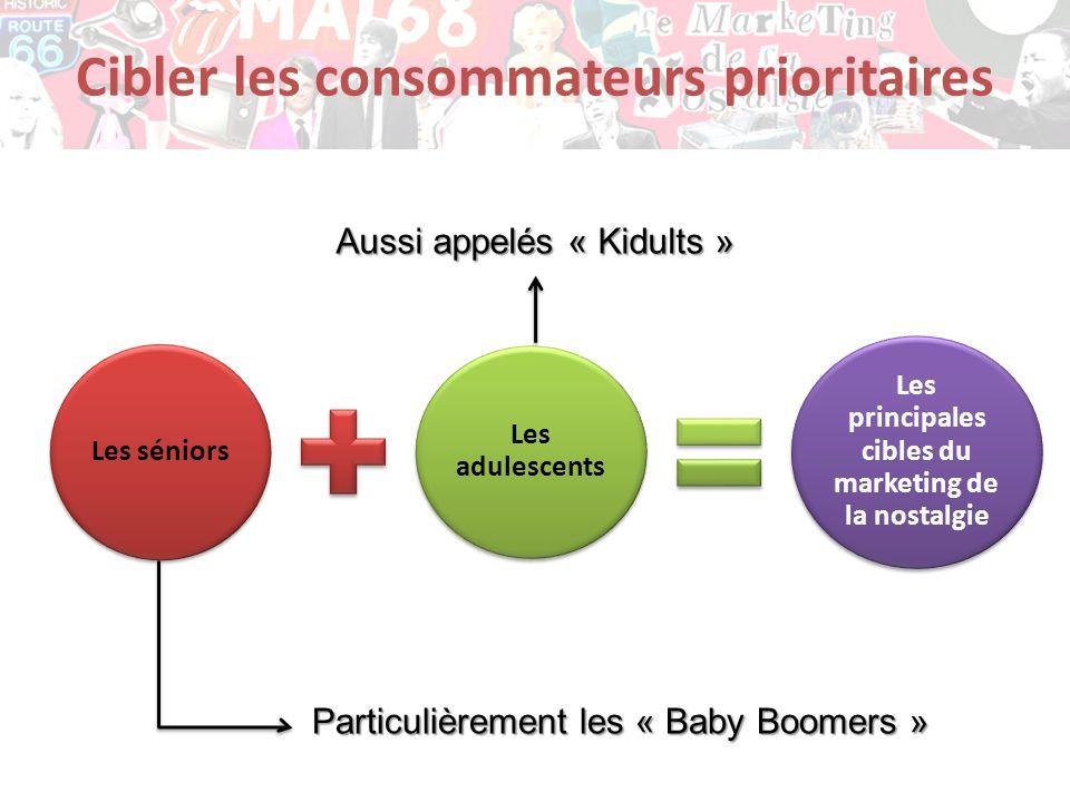 Cibler les consommateurs prioritaires