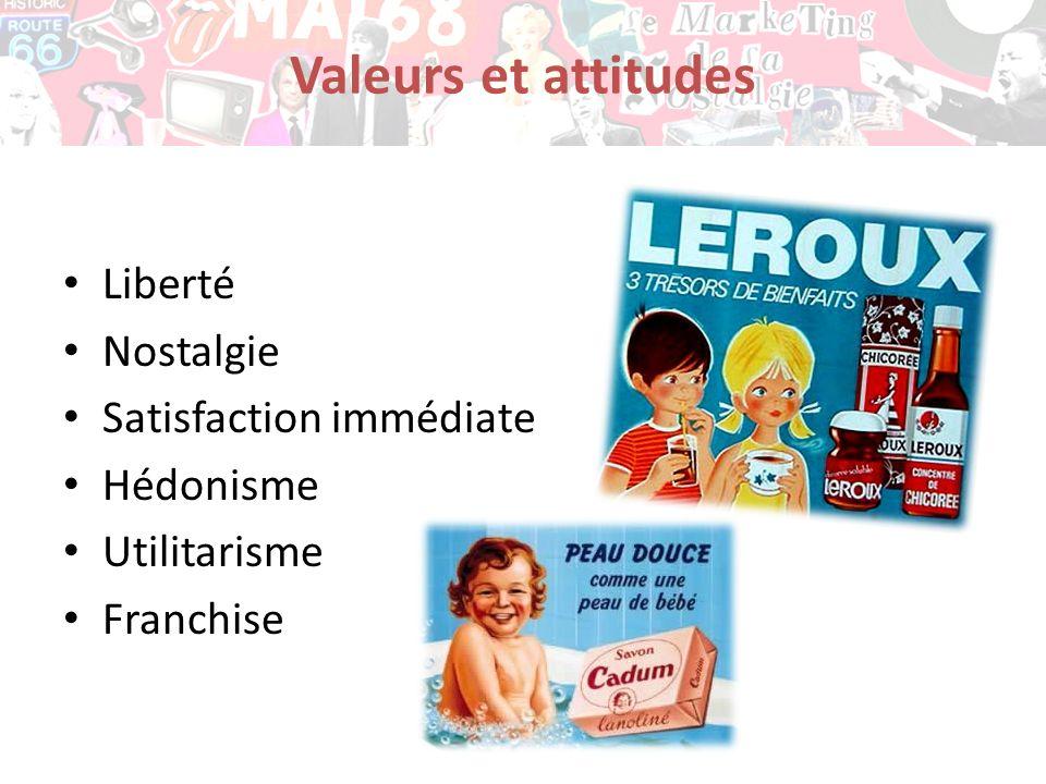 Valeurs et attitudes Liberté Nostalgie Satisfaction immédiate