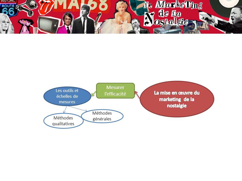 La mise en œuvre du marketing de la nostalgie Mesurer l'efficacité