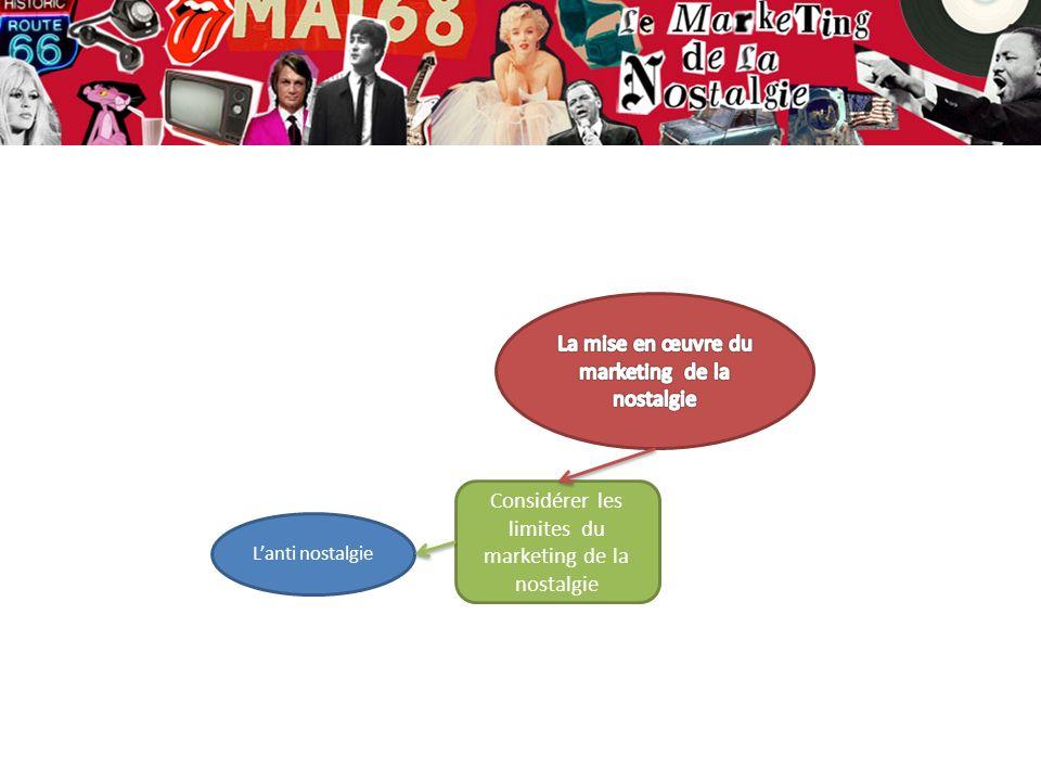 les limites du marketing pdf