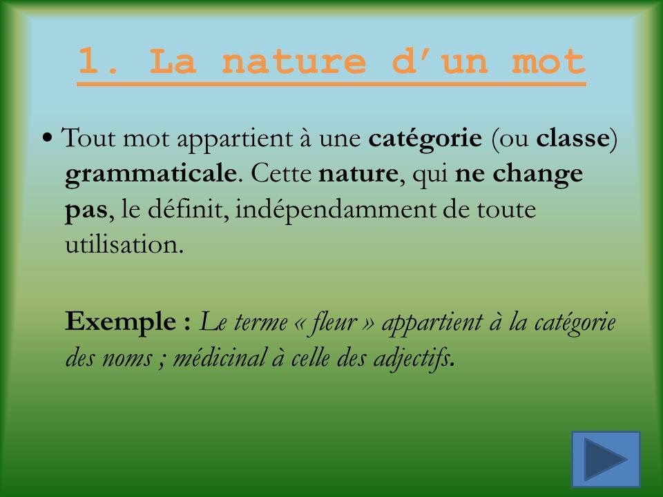 1. La nature d'un mot