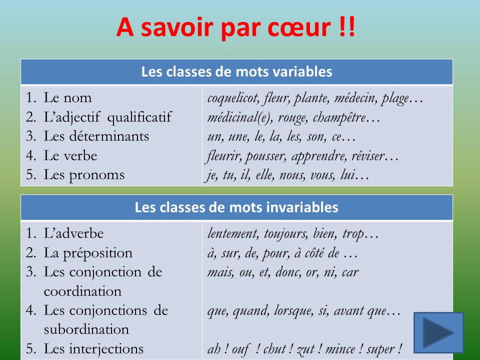 Les classes de mots variables Les classes de mots invariables