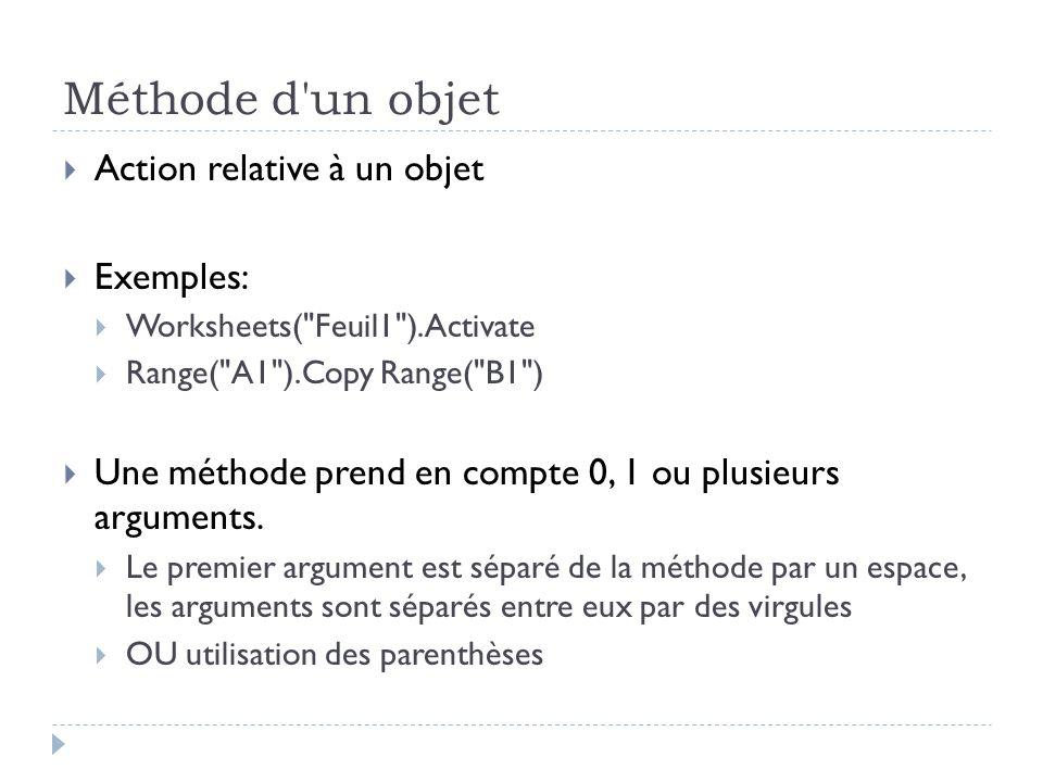 Méthode d un objet Action relative à un objet Exemples: