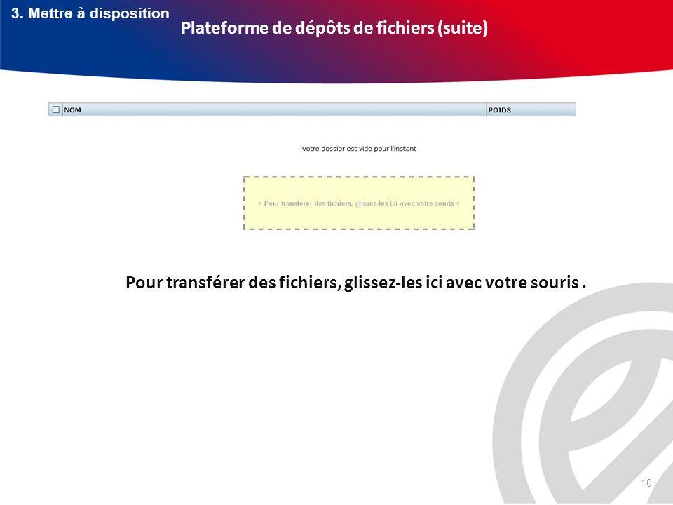 Plateforme de dépôts de fichiers (suite)