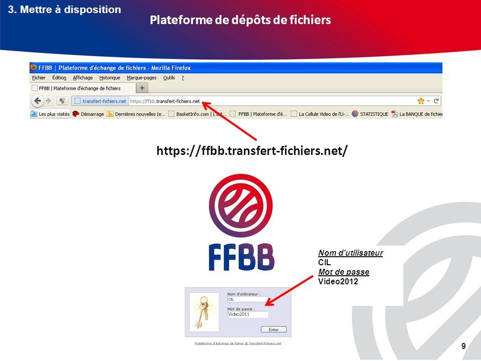 Plateforme de dépôts de fichiers
