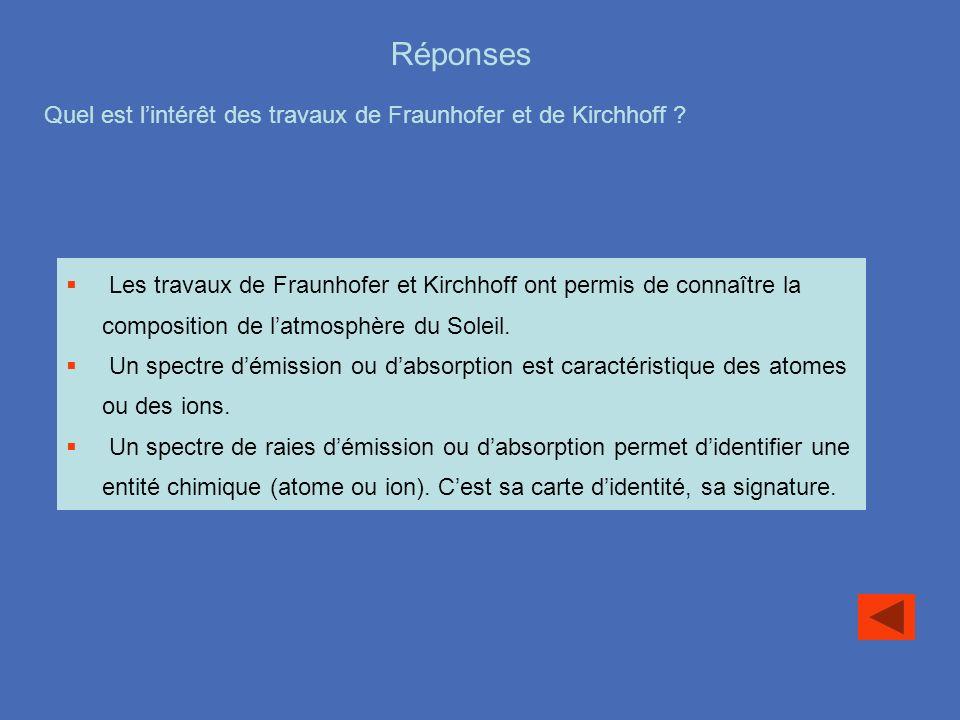 Réponses Quel est l'intérêt des travaux de Fraunhofer et de Kirchhoff