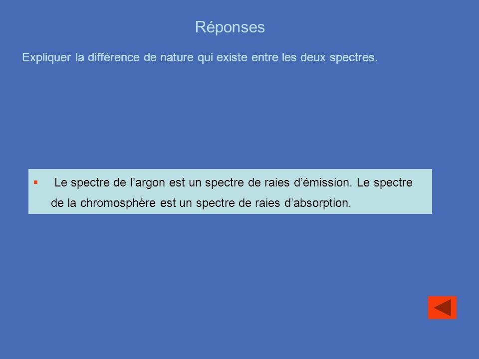 Réponses Expliquer la différence de nature qui existe entre les deux spectres.