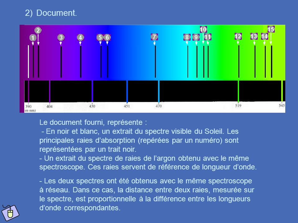 Document. Le document fourni, représente :