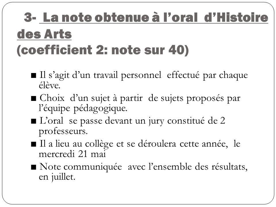 3- La note obtenue à l'oral d'Histoire des Arts (coefficient 2: note sur 40)