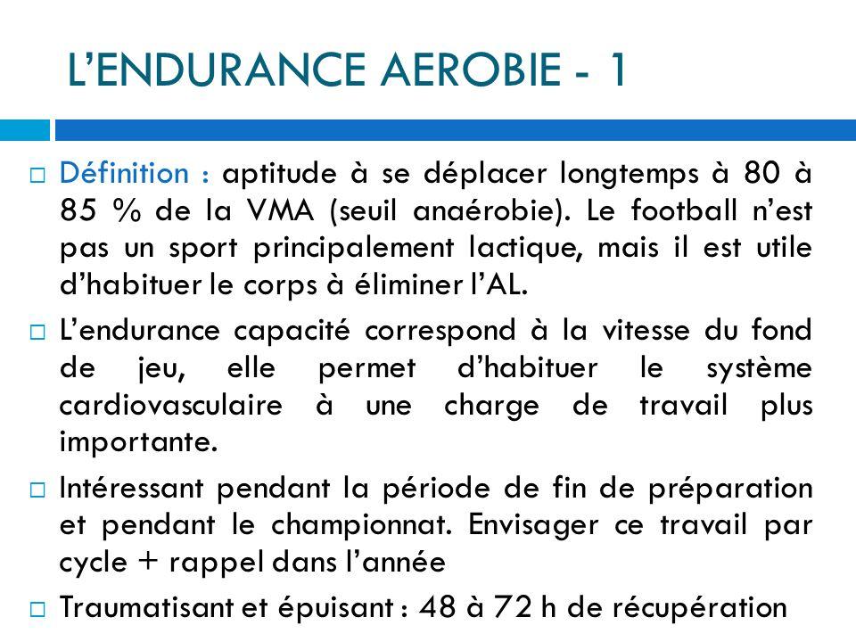L'ENDURANCE AEROBIE - 1