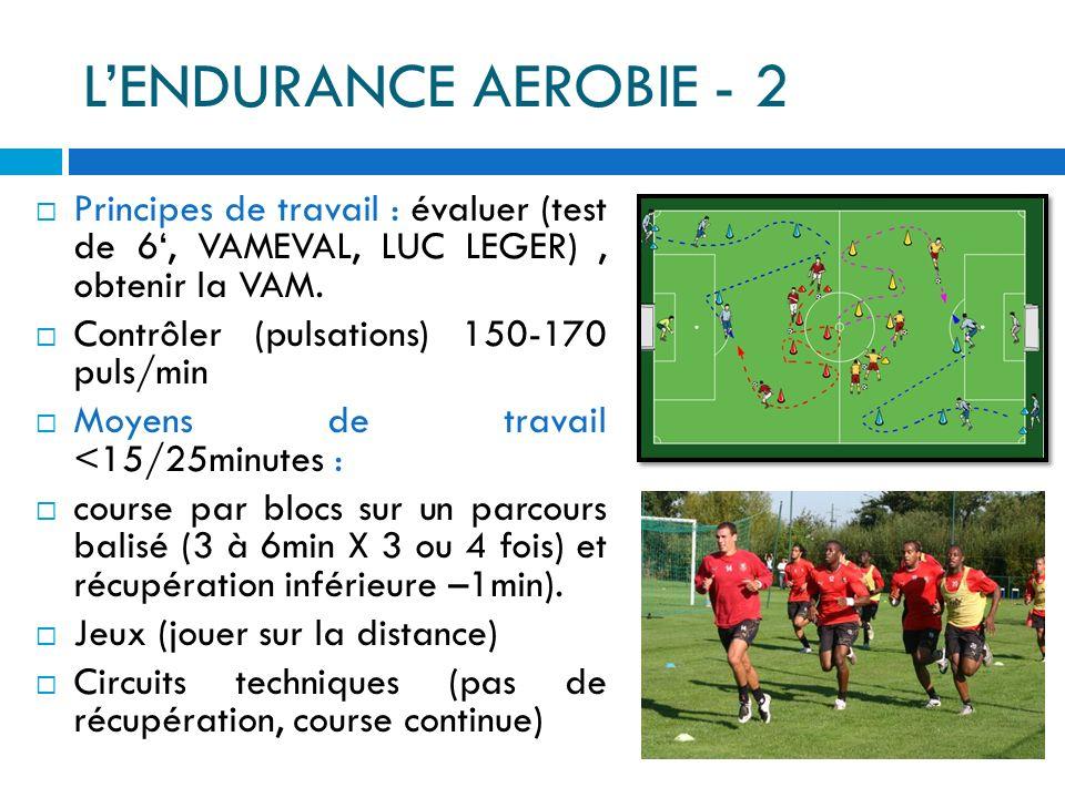 L'ENDURANCE AEROBIE - 2 Principes de travail : évaluer (test de 6', VAMEVAL, LUC LEGER) , obtenir la VAM.