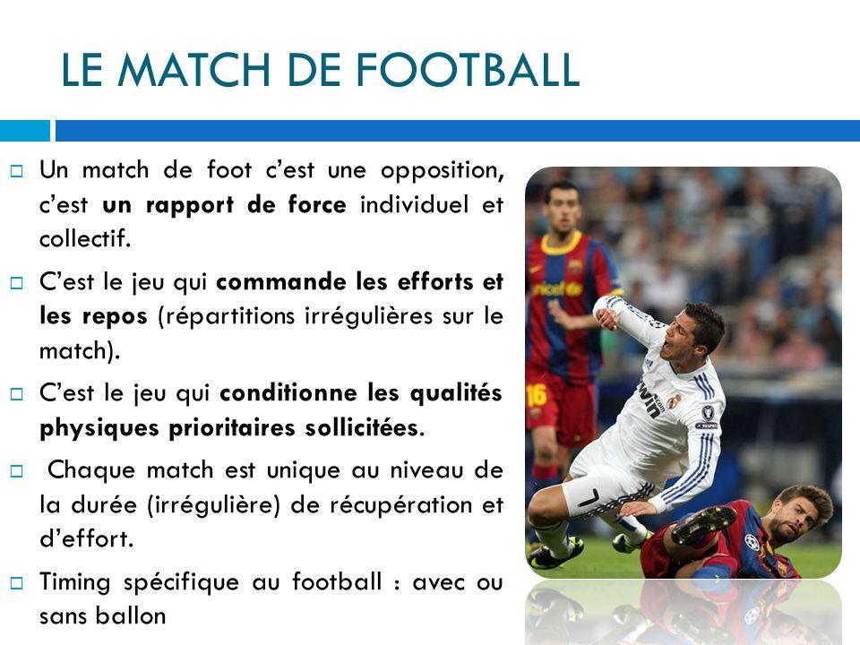 LE MATCH DE FOOTBALL Un match de foot c'est une opposition, c'est un rapport de force individuel et collectif.