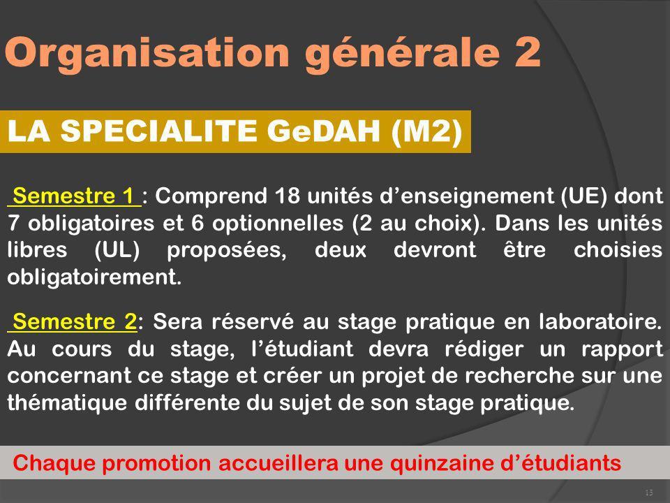 Organisation générale 2