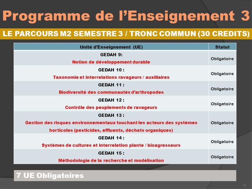 Programme de l'Enseignement 3