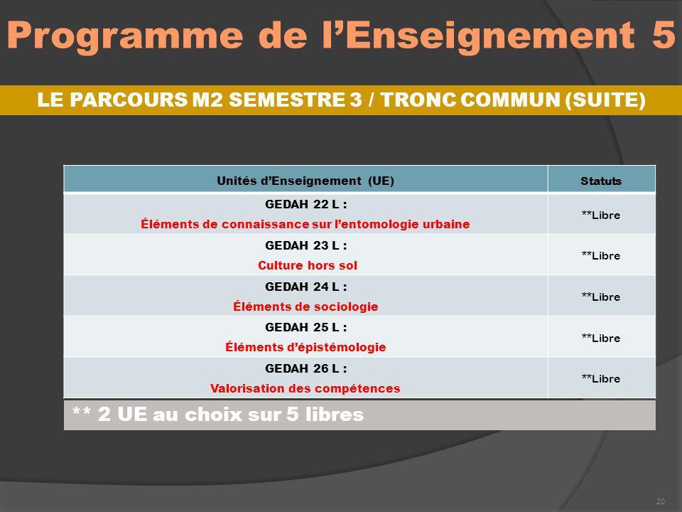 Programme de l'Enseignement 5