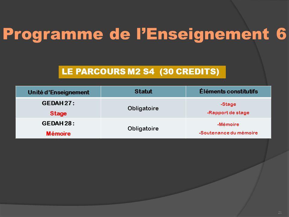 Programme de l'Enseignement 6