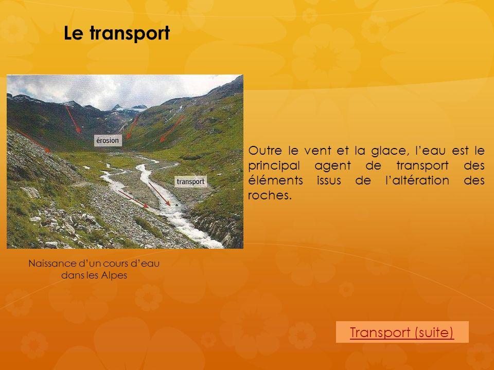 Naissance d'un cours d'eau dans les Alpes