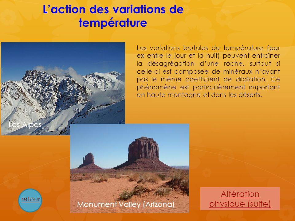 L'action des variations de température
