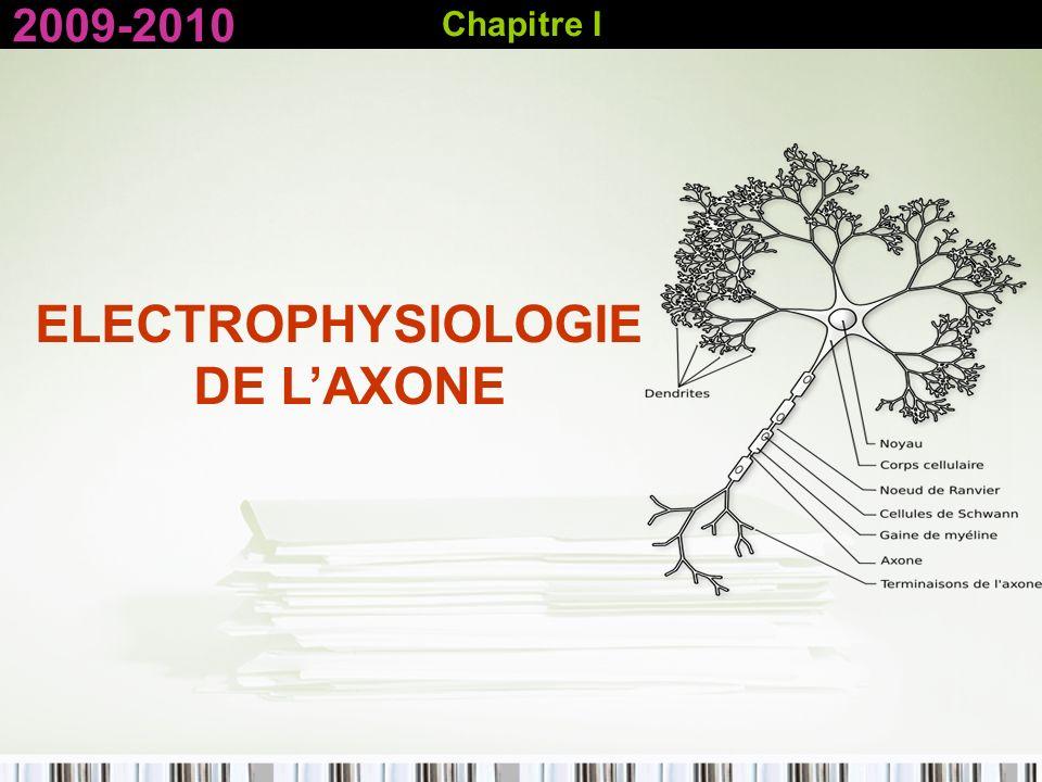Chapitre I 2009-2010 ELECTROPHYSIOLOGIE DE L'AXONE