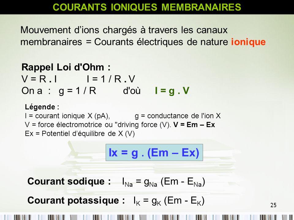 COURANTS IONIQUES MEMBRANAIRES