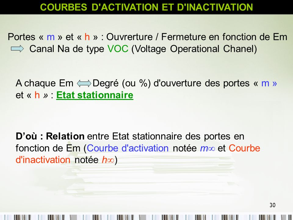 COURBES D ACTIVATION ET D INACTIVATION