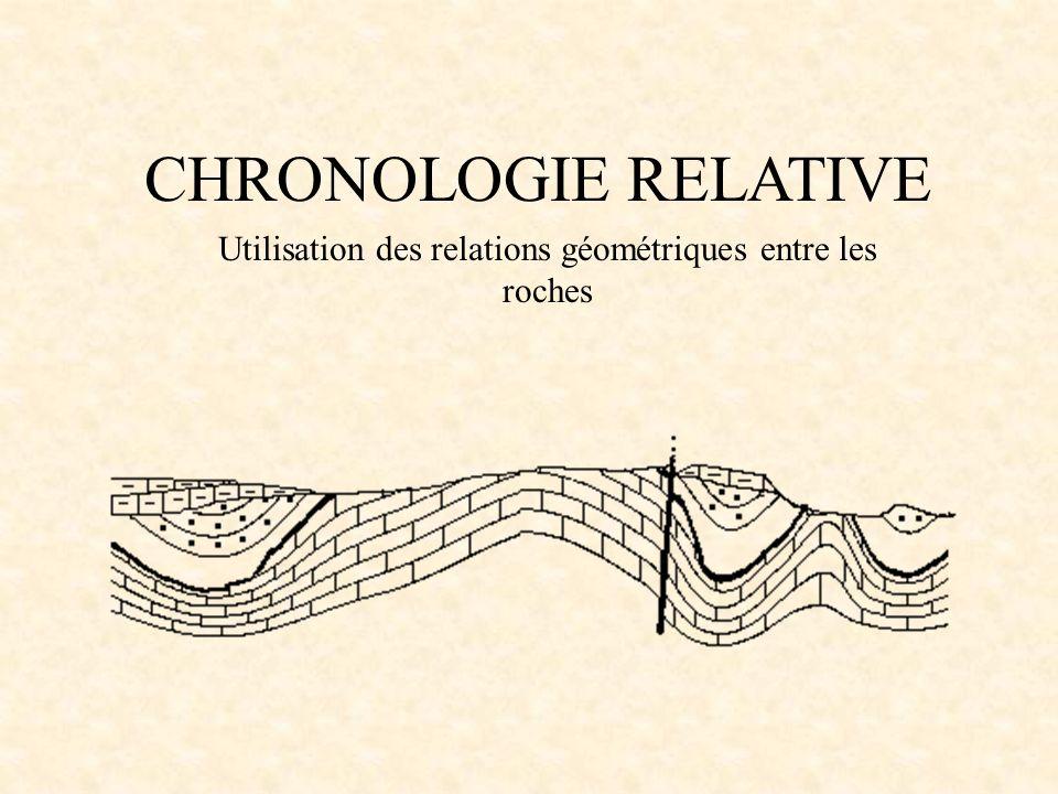 Utilisation des relations géométriques entre les roches