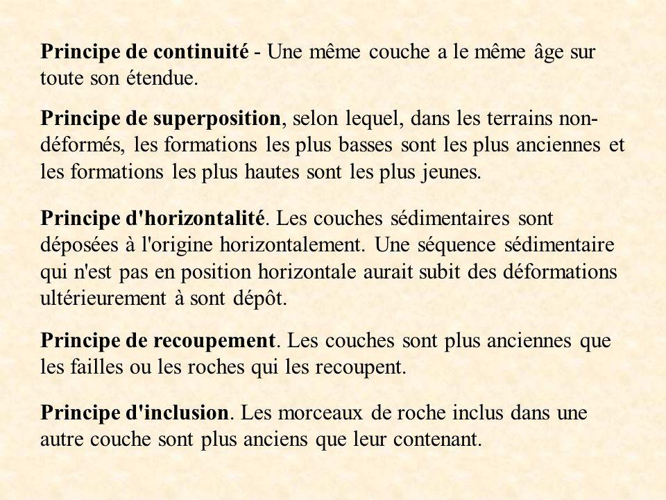 Principe de continuité - Une même couche a le même âge sur toute son étendue.