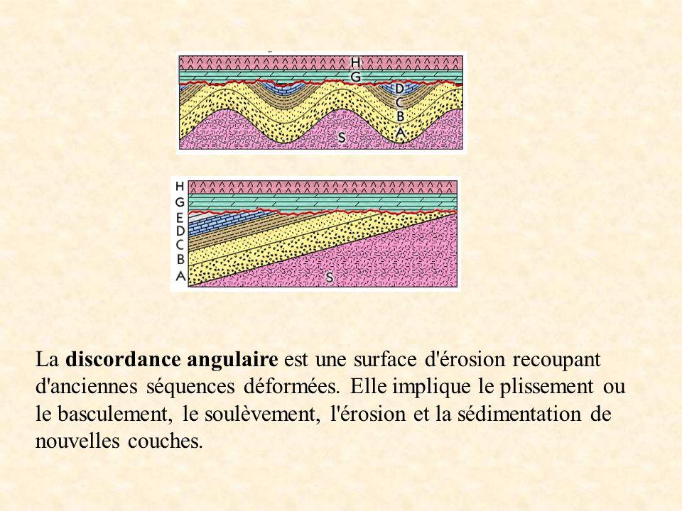 La discordance angulaire est une surface d érosion recoupant d anciennes séquences déformées.