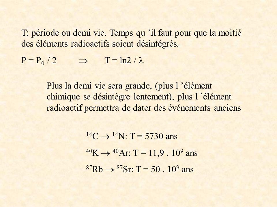 T: période ou demi vie. Temps qu 'il faut pour que la moitié des éléments radioactifs soient désintégrés.