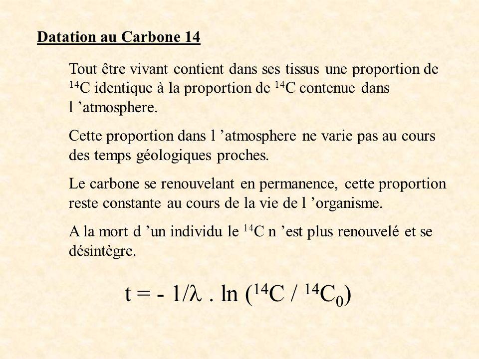t = - 1/ . ln (14C / 14C0) Datation au Carbone 14