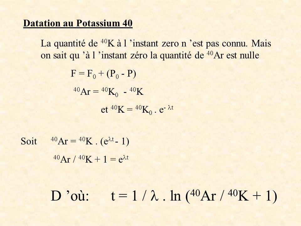 Datation au Potassium 40 La quantité de 40K à l 'instant zero n 'est pas connu. Mais on sait qu 'à l 'instant zéro la quantité de 40Ar est nulle.