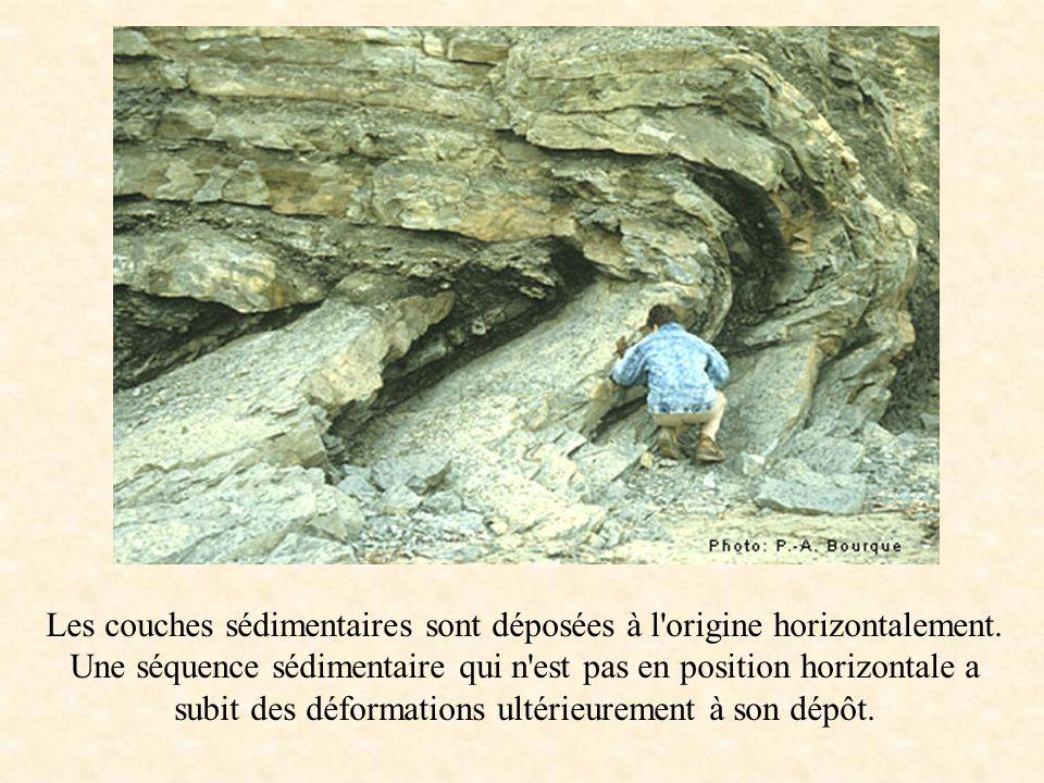 Les couches sédimentaires sont déposées à l origine horizontalement