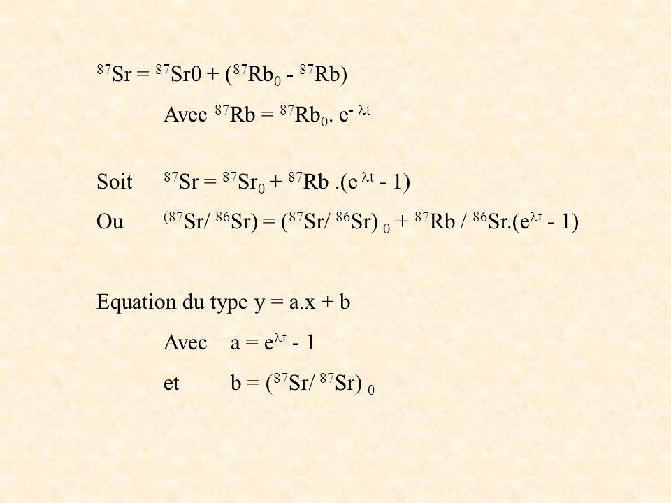 87Sr = 87Sr0 + (87Rb0 - 87Rb) Avec 87Rb = 87Rb0. e- t. Soit 87Sr = 87Sr0 + 87Rb .(e t - 1)