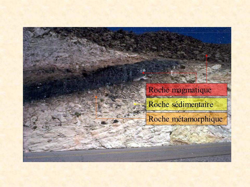 Roche magmatique Roche métamorphique Roche sédimentaire