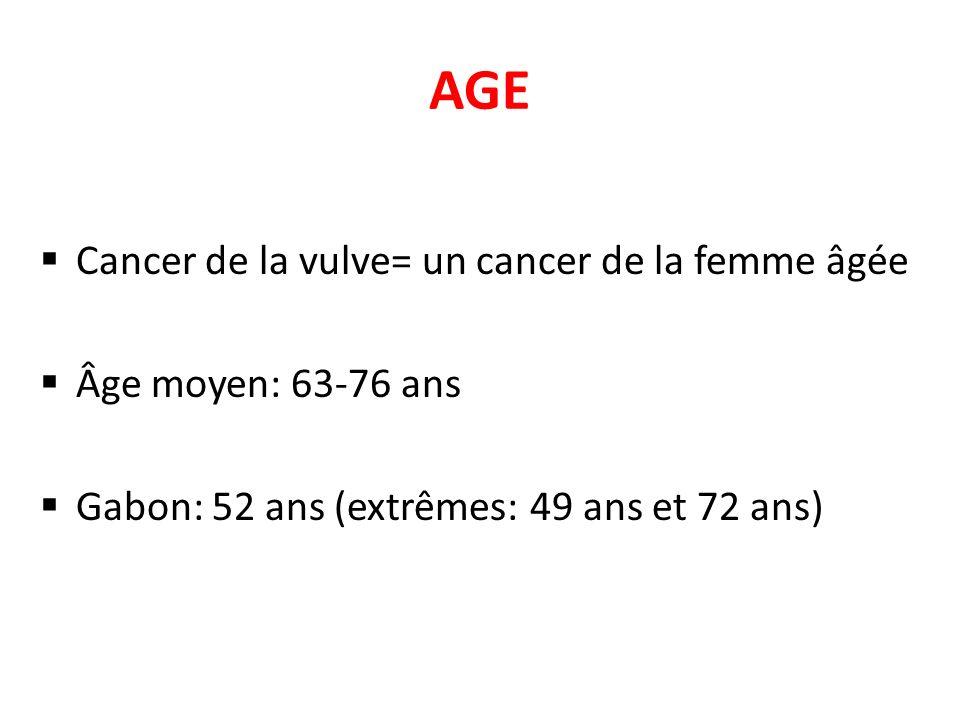 AGE Cancer de la vulve= un cancer de la femme âgée
